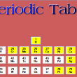 NJS-Periodic-Table-thumb